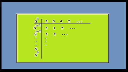 معیار پایداری راوث- هرویتز، مثال