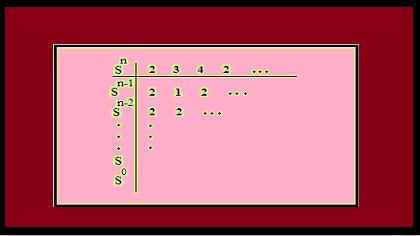 معیار پایداری راوث- هرویتز، مثال برای حالت خاص دوم
