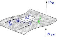شرایط مرزی میدانهای مغناطیسی