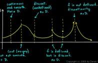 تعریف مشتق و رابطه آن با خط مماس بر منحنی