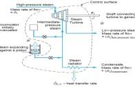 انرژی سیستم در قانون اول ترمودینامیک