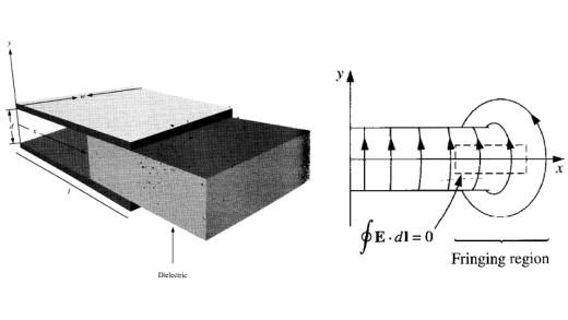 نیروی الکترواستاتیک