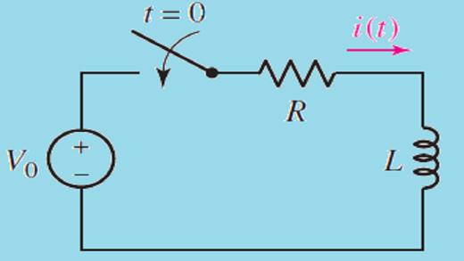 پاسخ حالت صفر مدار RL