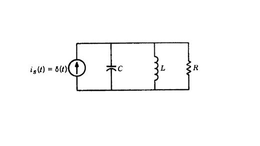 پاسخ ضربه مدار RLC