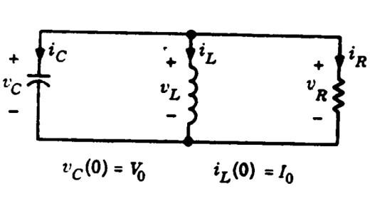 پاسخ ورودی صفر مدار RLC