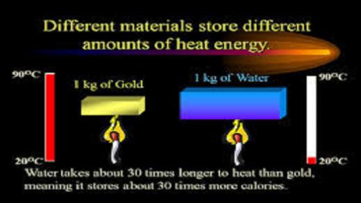 ضرایب گرمای ویژه