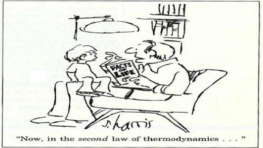 مقدمه ای بر قانون دوم ترمودینامیک