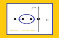 نقاط پیوند و جدایی در مکان هندسی ریشه ها