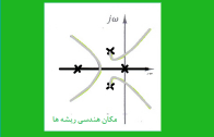 تعیین نقاط قطع منحنی مکان هندسی ریشه ها با محور موهومی