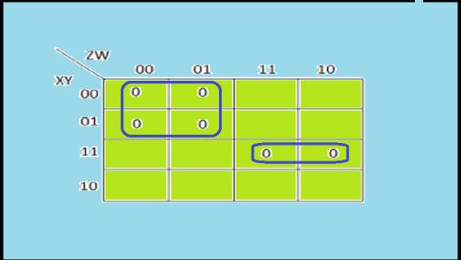 ساده سازی توابع POS با جدول کارنو
