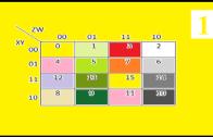 جدول کارنو و شکل گیری آن از دیاگرام ون