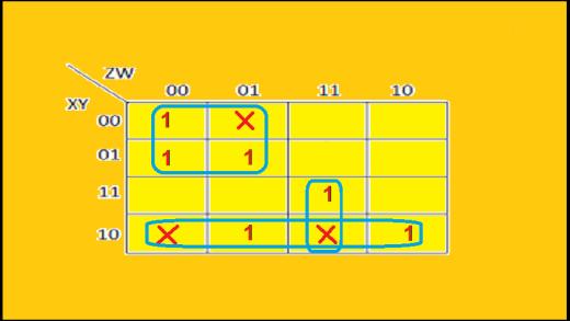 ساده سازی توابع ناکامل با جدول کارنو، مثال۱