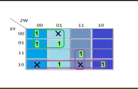 ساده سازی توابع ناکامل با جدول کارنو