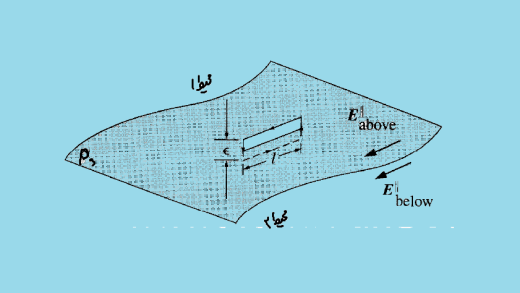 استخراج شرایط مرزی میدان های الکتریکی ساکن