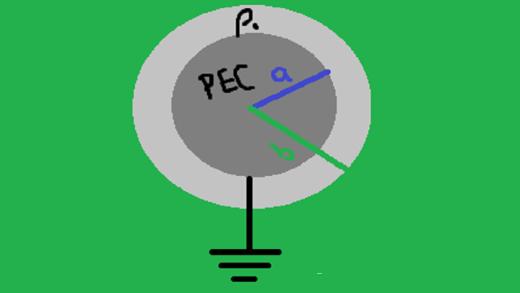 هادی کامل در میدان الکتریکی: مثال ۱