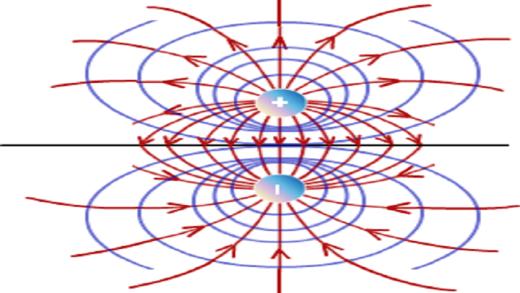 معادله خطوط میدان الکتریکی و سطوح هم پتانسیل