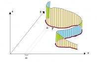 عناصر طول ، سطح و حجم