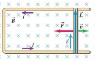 نیروی محرکه الکتریکی حرکتی