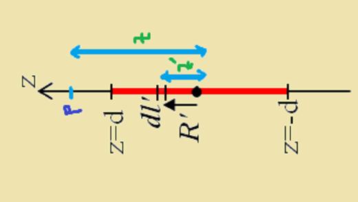 پتانسیل الکتریکی بار خطی محدود