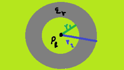 چگالی شار الکتریکی و ضریب دی الکتریک: مثال ۱