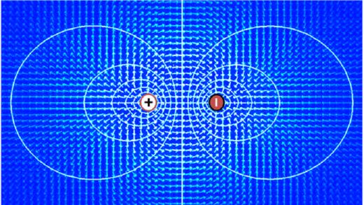 پتانسیل الکتریکی دوقطبی الکتریکی