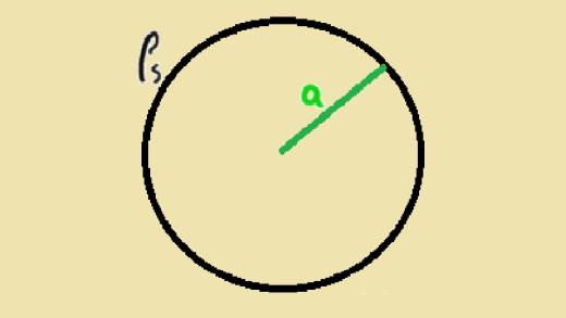 انرژی الکتریکی ساکن بر حسب کمیات میدان، مثال ۱