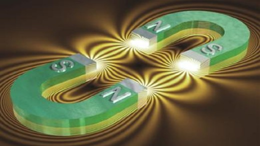 انرژی مغناطیسی