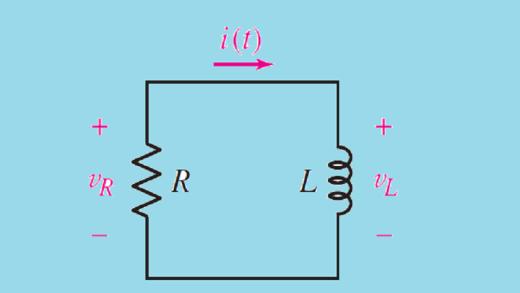 پاسخ ورودی صفر مدار RL
