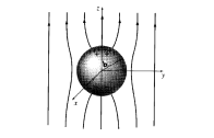 روش جداسازی متغیرها در مختصات کروی
