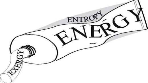 اگزرژی: پتانسیل کار انرژی