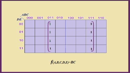ساده سازی با جدول کارنو مثال۲