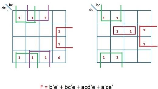 ساده سازی با جدول کارنو مثال۱