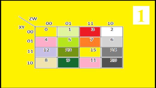 جدول کارنو مربوط به سایر توابع سوئیچینگ ۱
