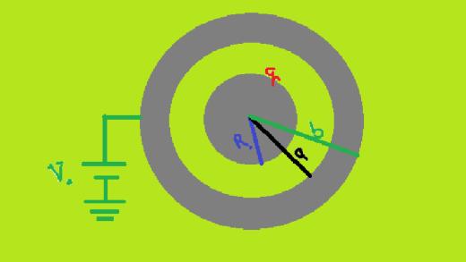 هادی کامل در میدان الکتریکی: مثال ۲