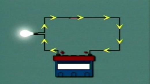 نیروی محرکه الکتریکی