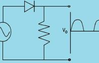 دیود ایده آل: معرفی و استخراج مدل