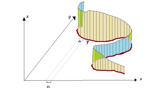 انتگرال خطی ، مثال ۱
