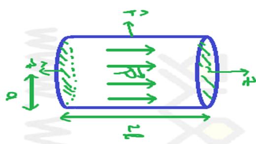 توزیع های بار مقید در دی الکتریک ها: مثال ۱